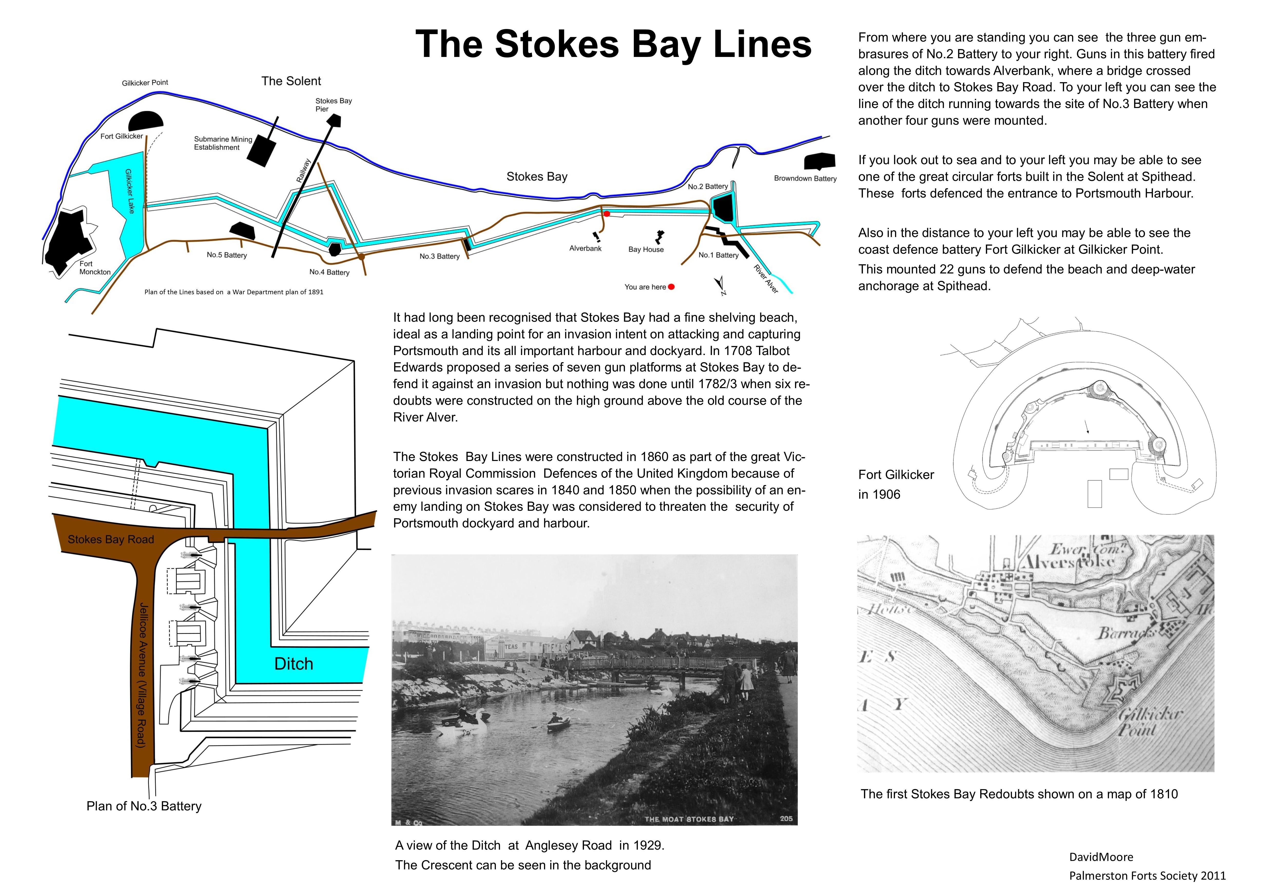 Stokes Bay Lines Interpretation Board 3