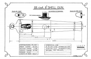 8-inch S.B. of 95cwt
