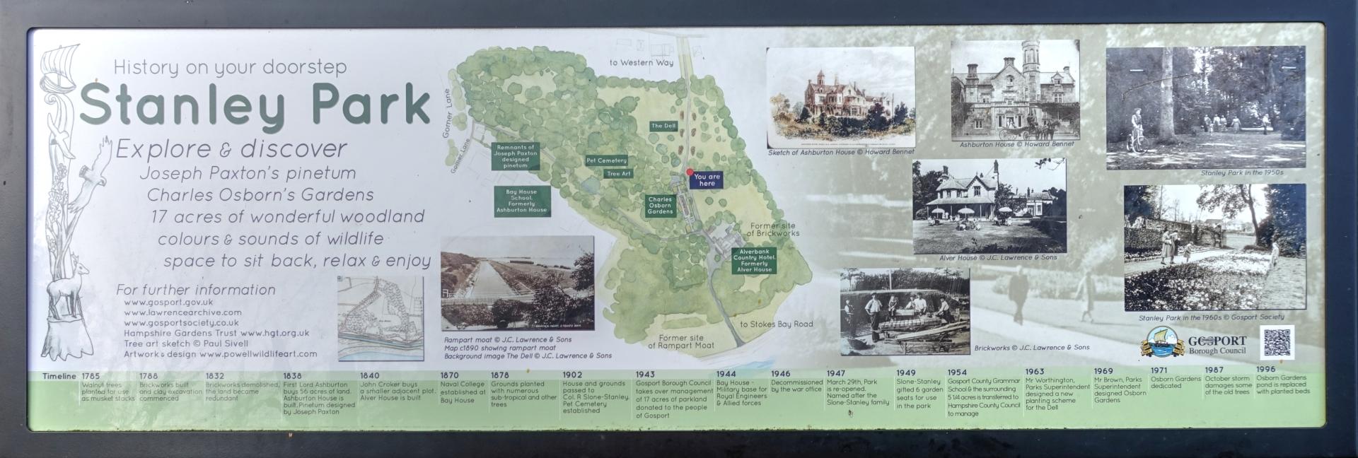 Stanley Park Information Board