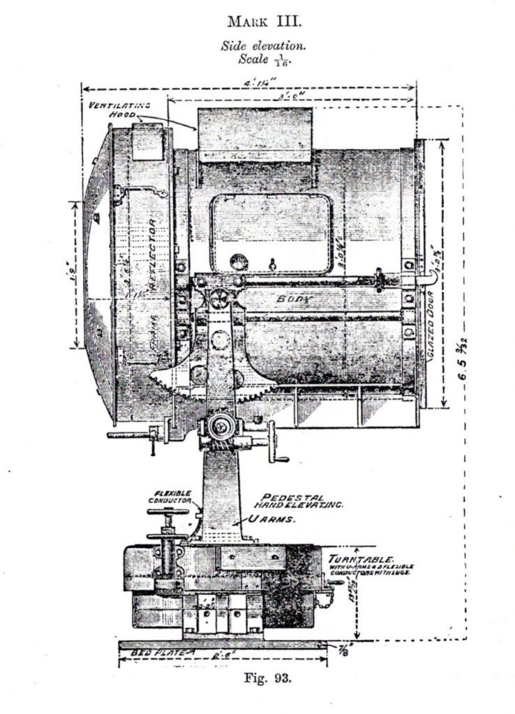 Projector Mark III 1902