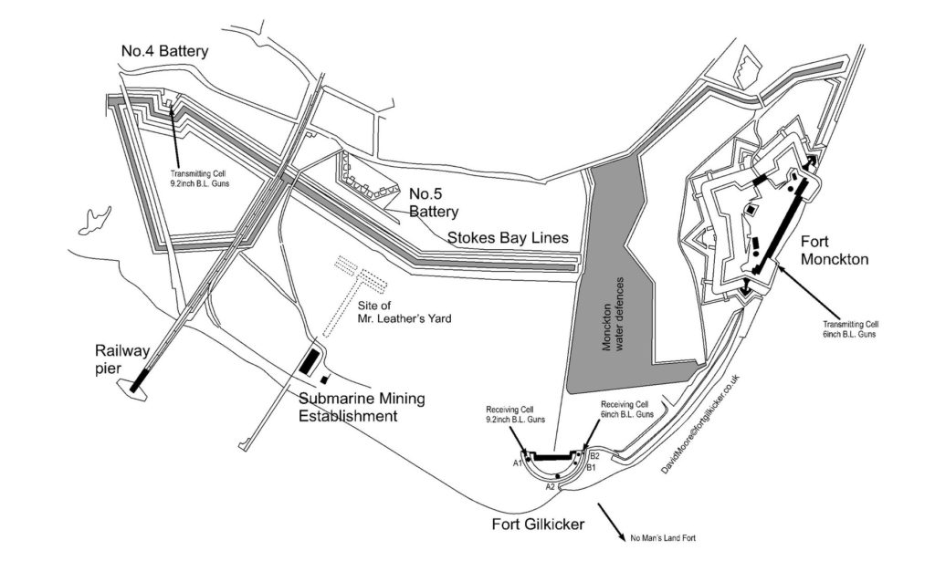 Plan of Transmitting and Receiving cells for Fort Gilkicker